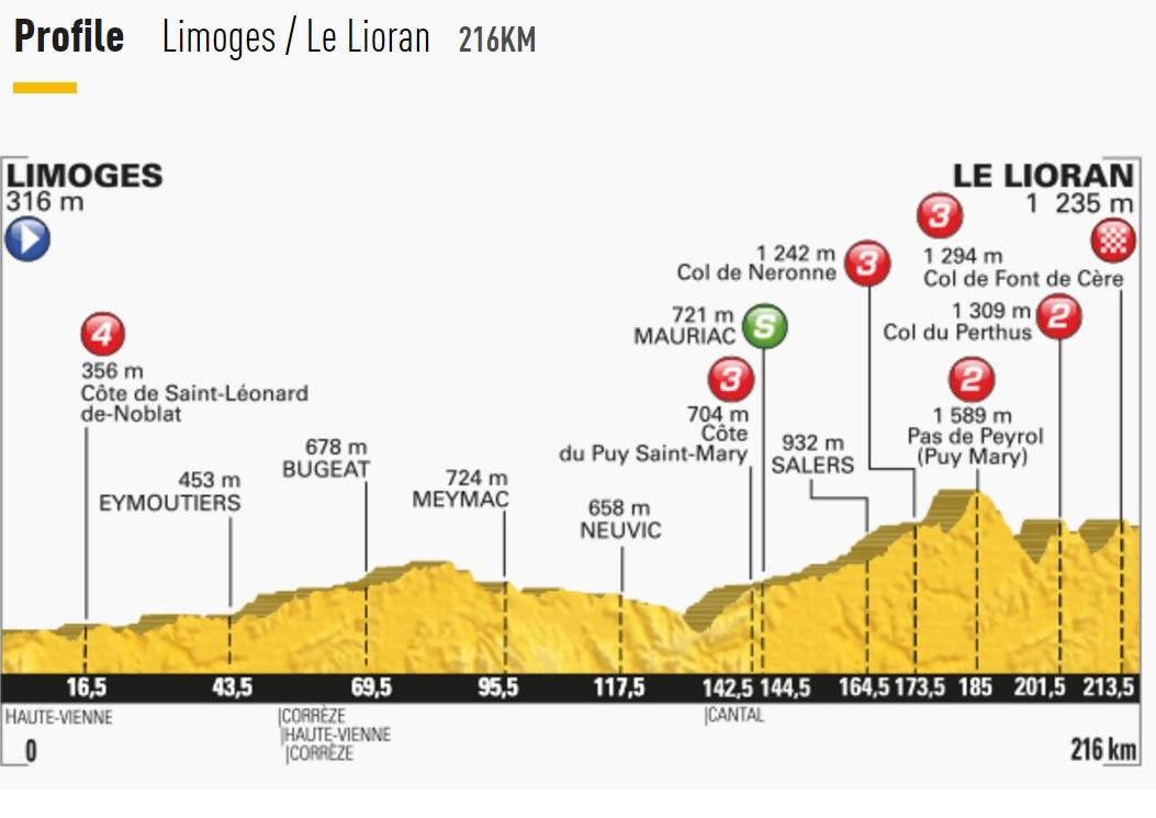 etapa 5 tour