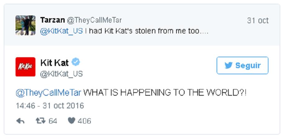 Robo de Kit-Kat