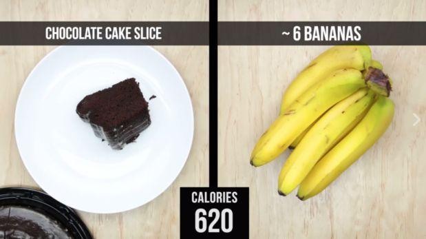 Así se ven las calorías de la comida saludable vs. la chatarra.