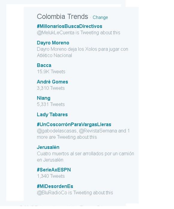 Tendencias en Twitter Colombia