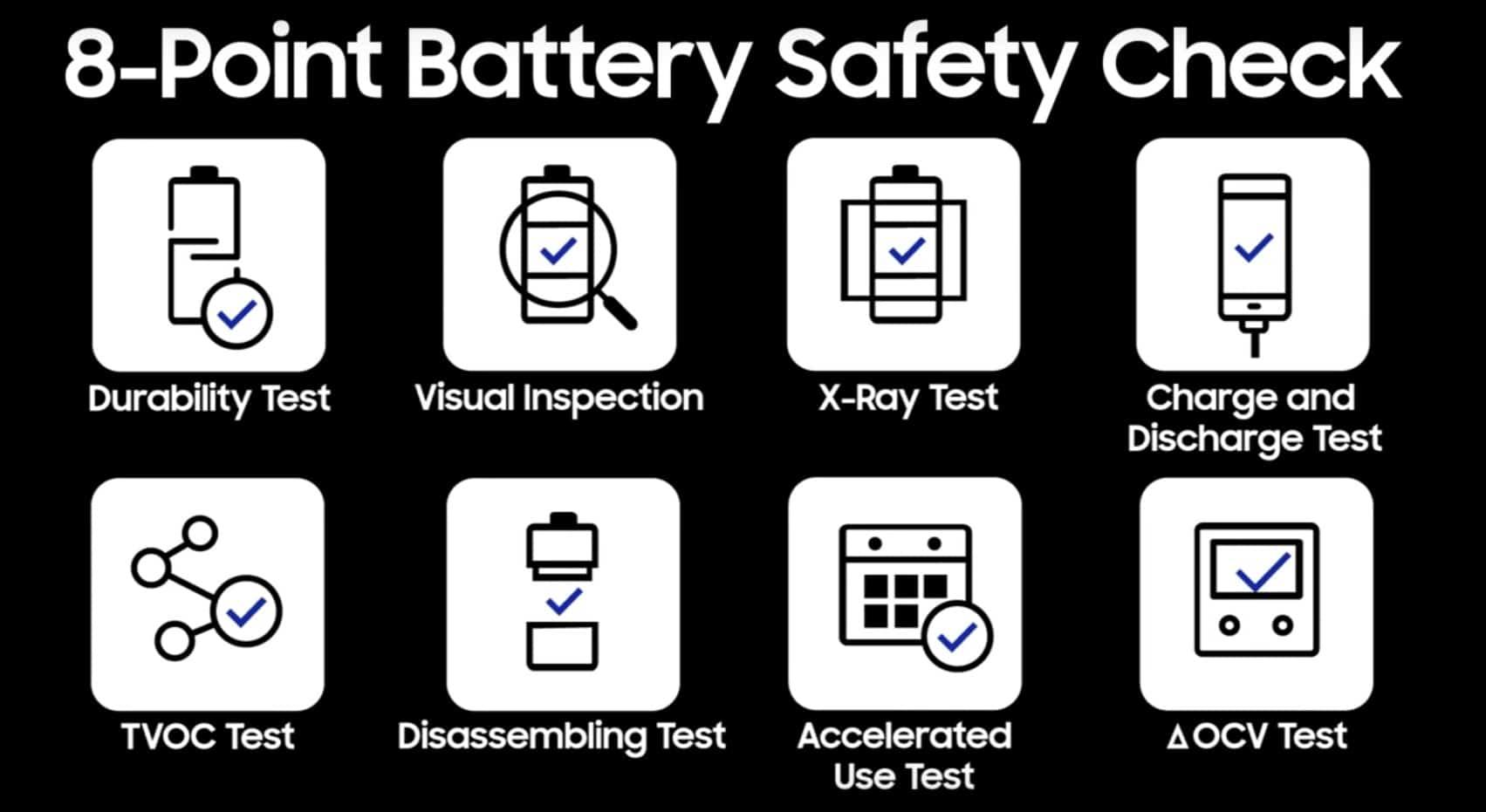 Pasos de calidad de baterias Samsung
