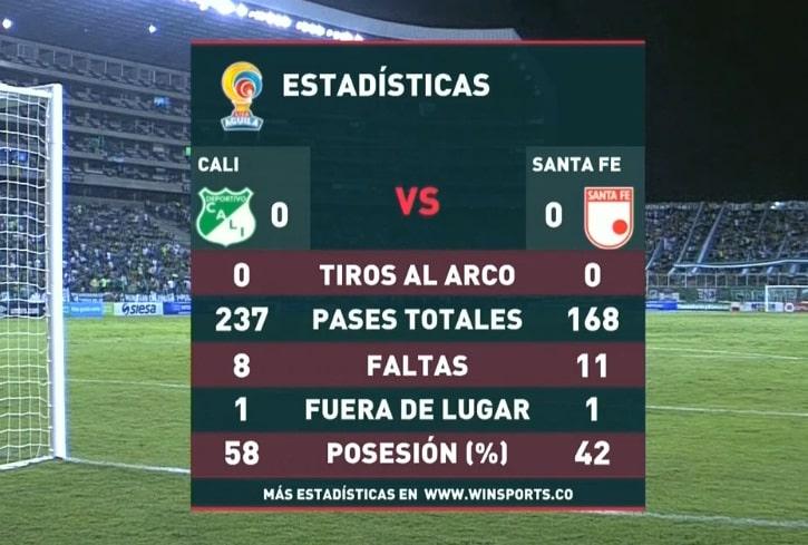 Estadísticas partido Santa Fe