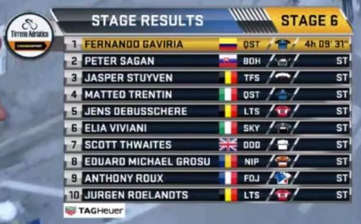 Clasificiación etapa seis Tirreno Adriático