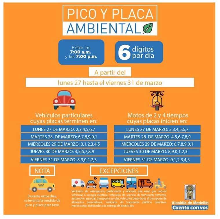Pico y placa ambiental Medellín