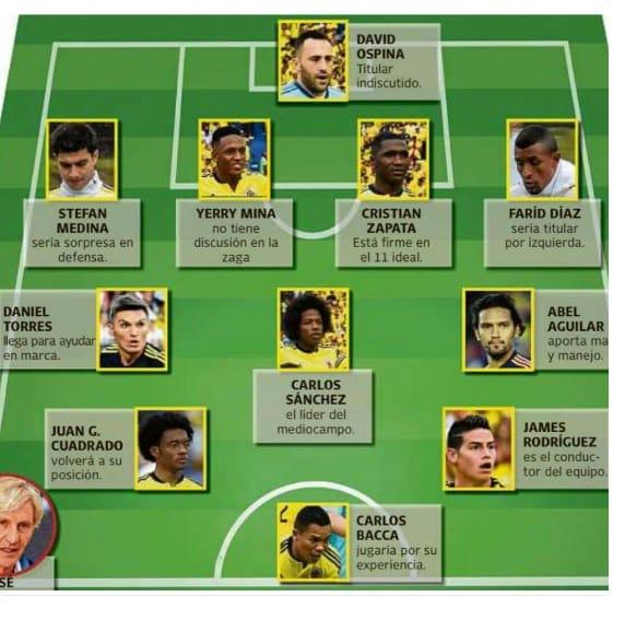 Opción de titular Colombia vs. Ecuador