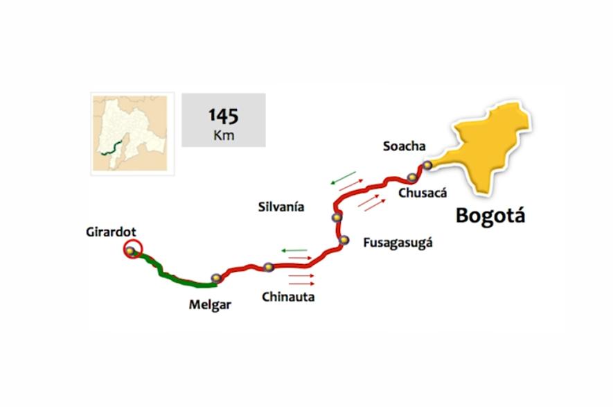 Vía Bogotá-Girardot