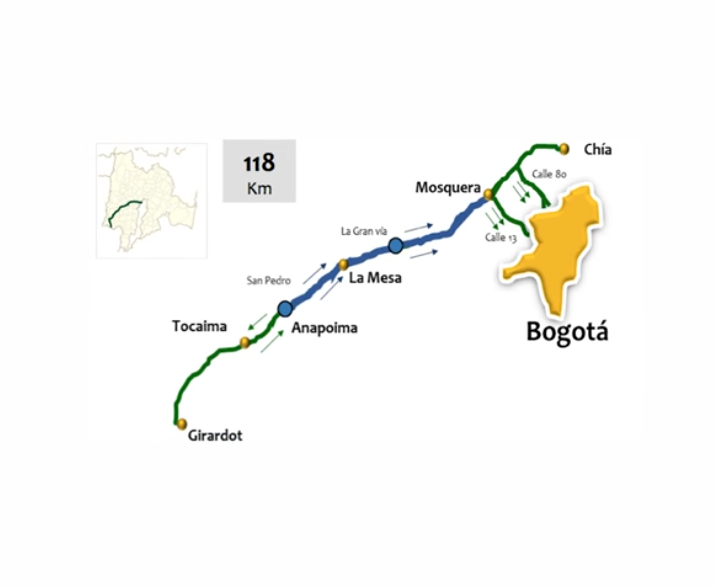 Vía Bogotá-La Mesa