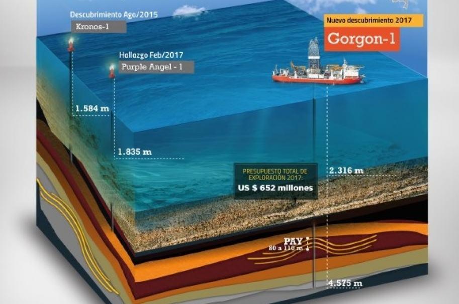 Hallazgo de gas en el Caribe