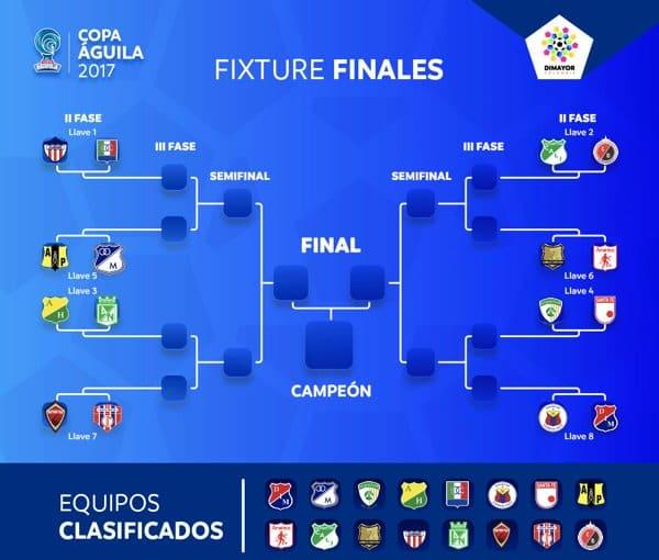 Así quedaron conformadas las llaves de Octavos de Final de la #CopaAguila 2017