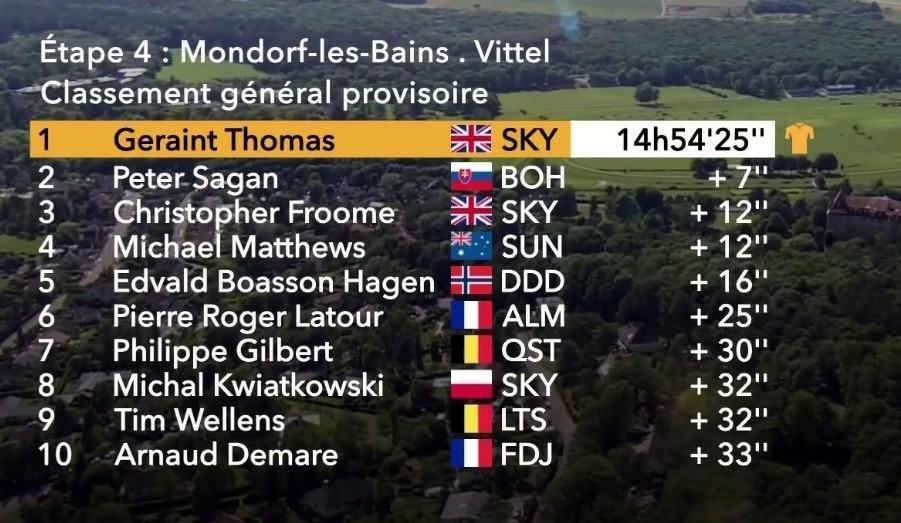 General Tour de Francia