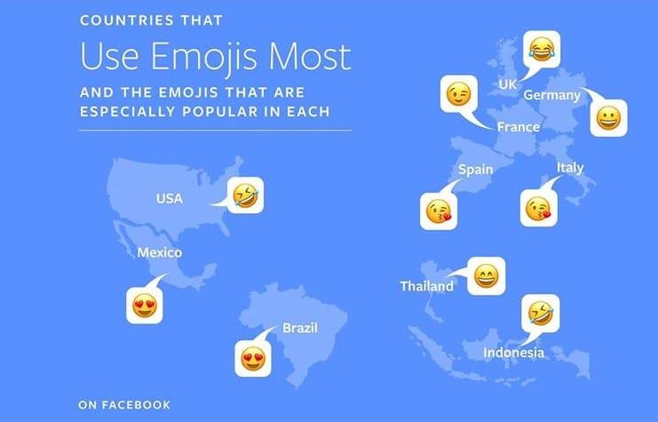 Emoticones más populares por país