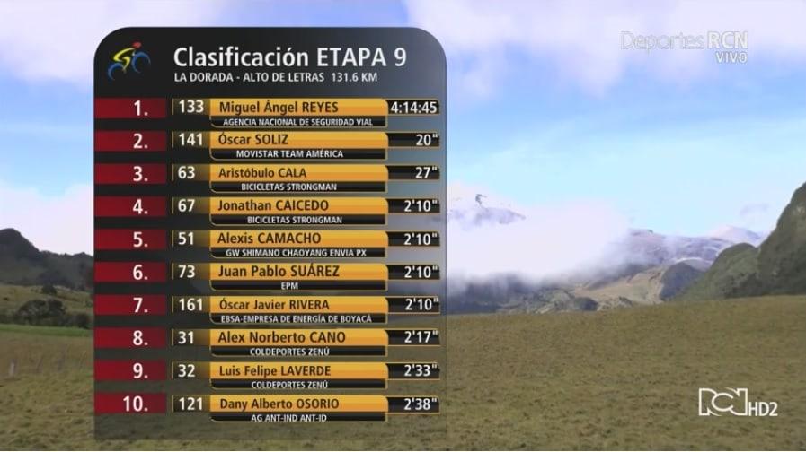 Etapa 9, Vuelta a Colombia