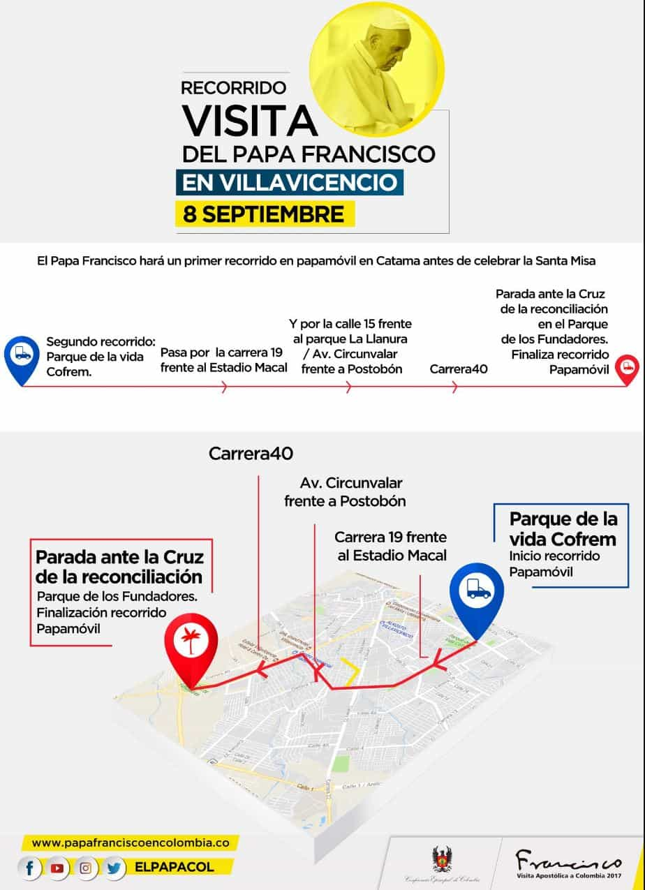 Recorridos del papa en Villavicencio