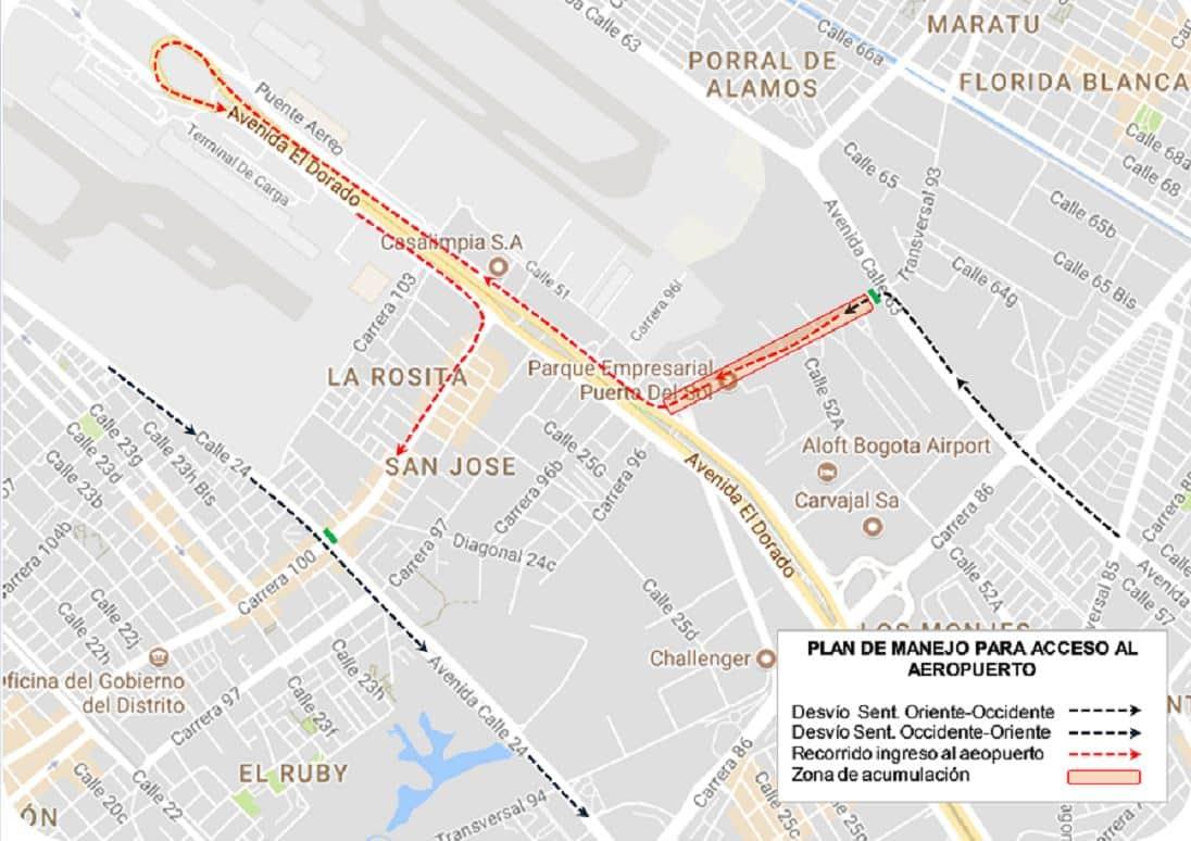 Mapa salida e ingreso al Aeropuerto por restricciones