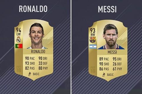 Cristiano Ronaldo y Messi en FIFA 18