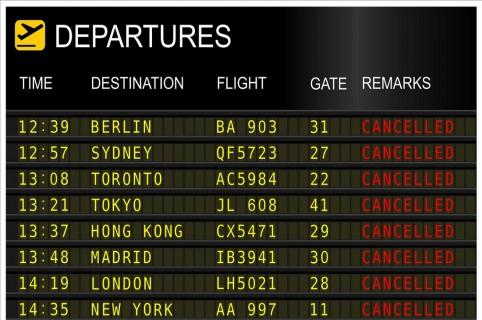 Vuelos Cancelados - Avianca