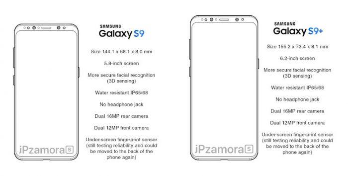 Diagramas de diseño del Samsung Galaxy S9