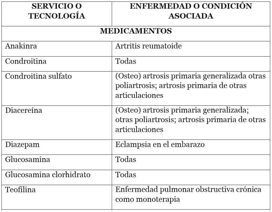 Lista medicamentos