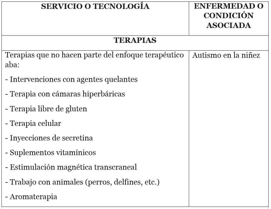 Lista terapias