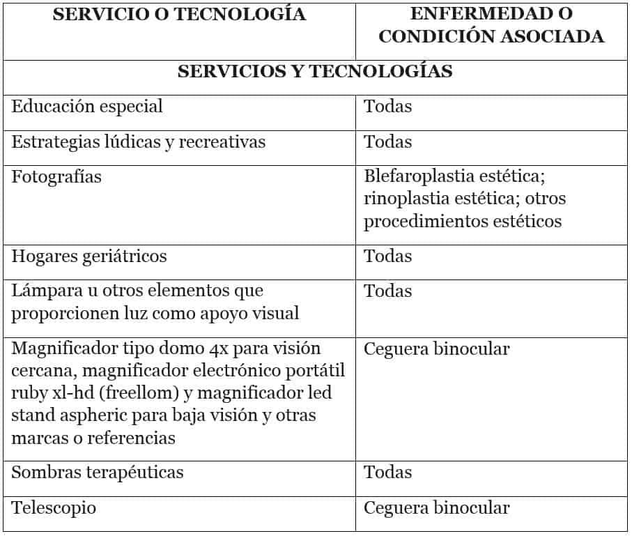 Lista servicios
