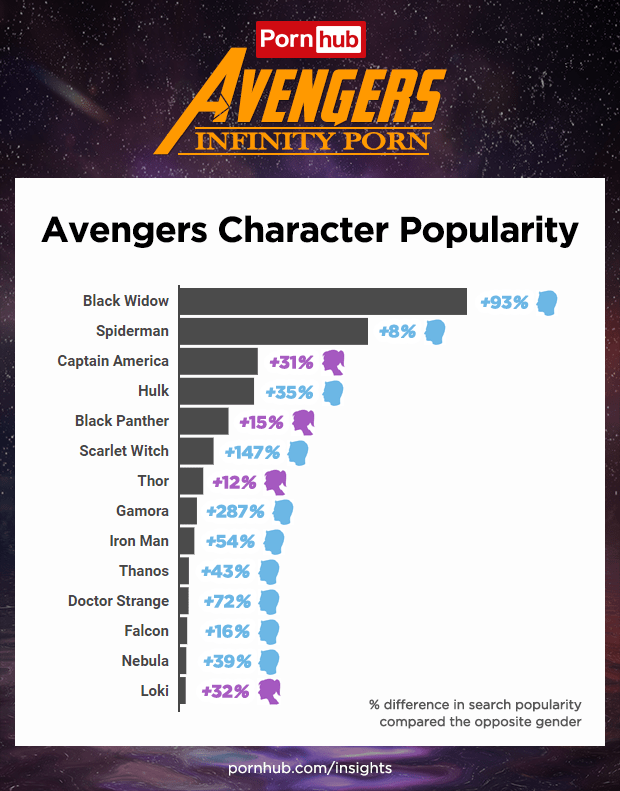 Pornhub personajes avengers