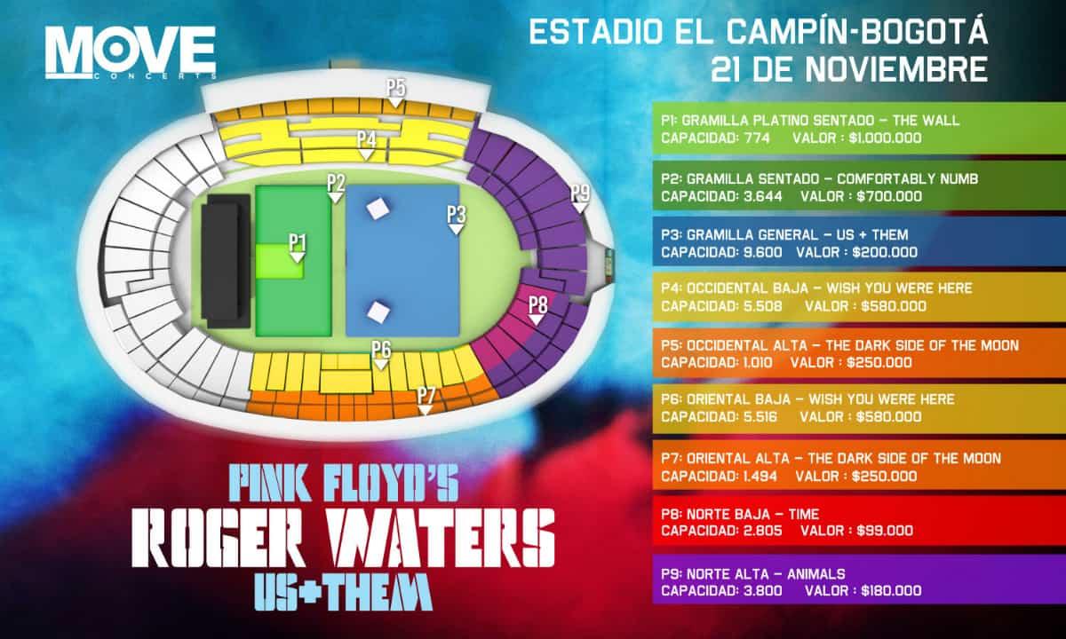 Plano concierto Roger Waters