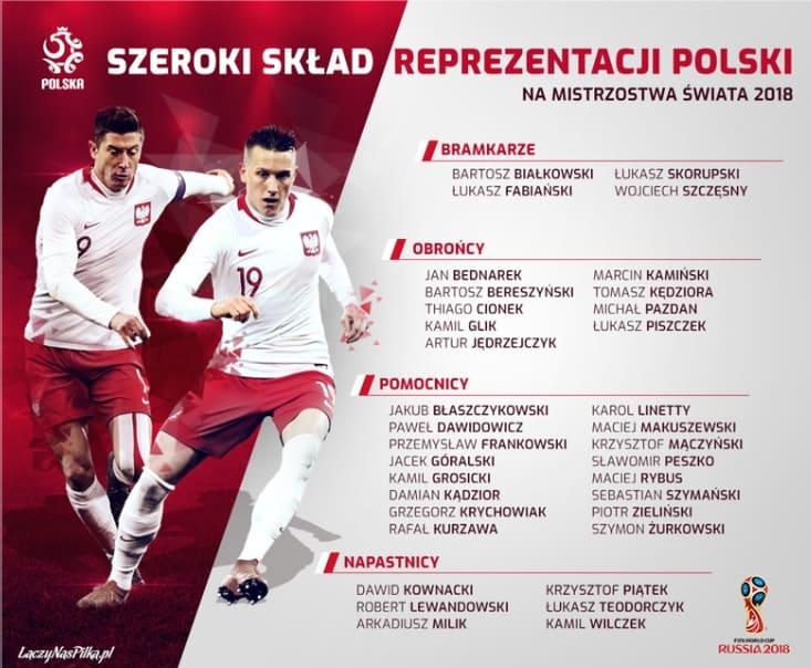 Nómina de Polonia