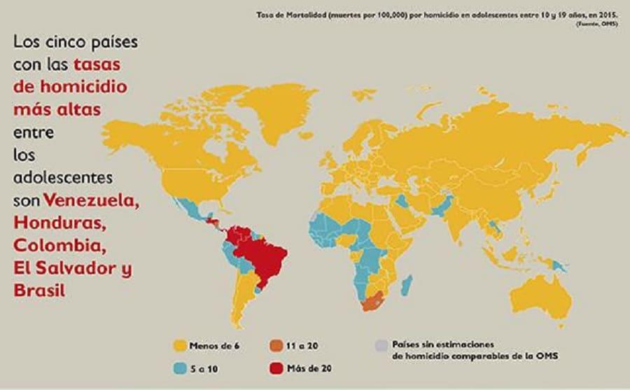 Homicidio infantil Latinoamérica