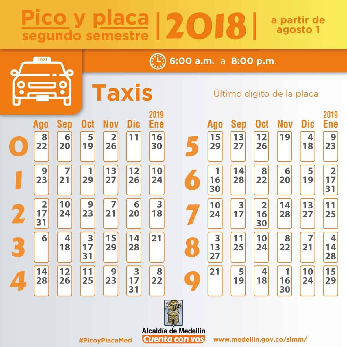 Pico y placa Taxis