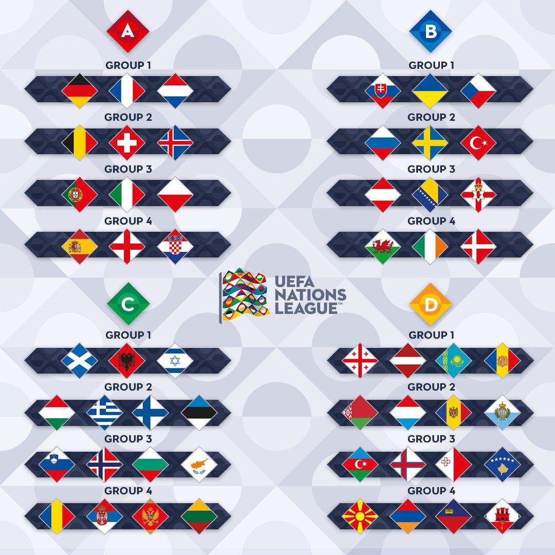 Liga Naciones