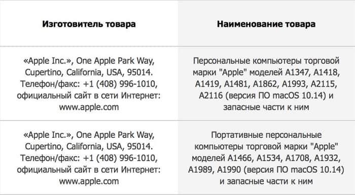 Seriales MacBook