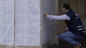 Inscripción de cédulas