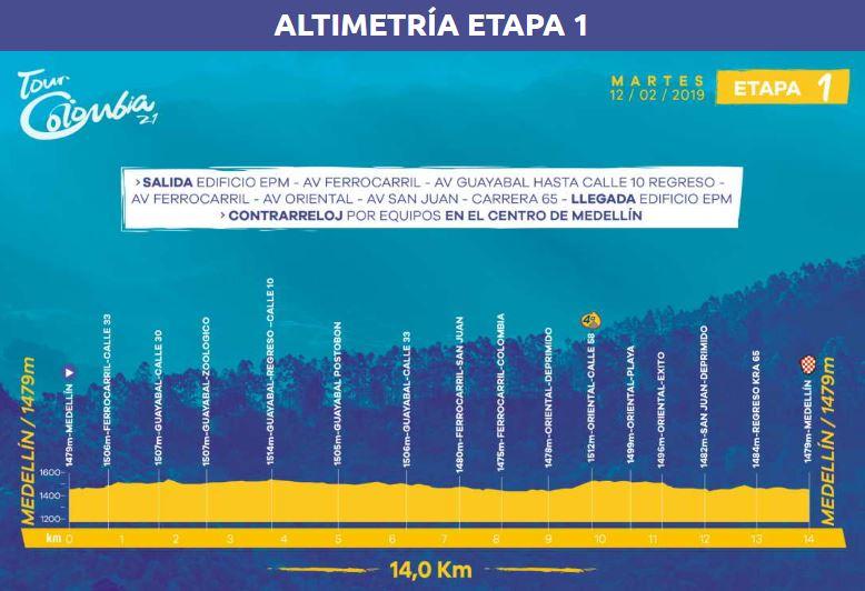 Etapa 1 Tour Colombia