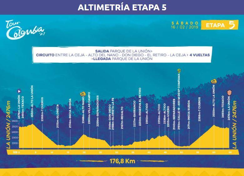Etapa 5 Tour Colombia