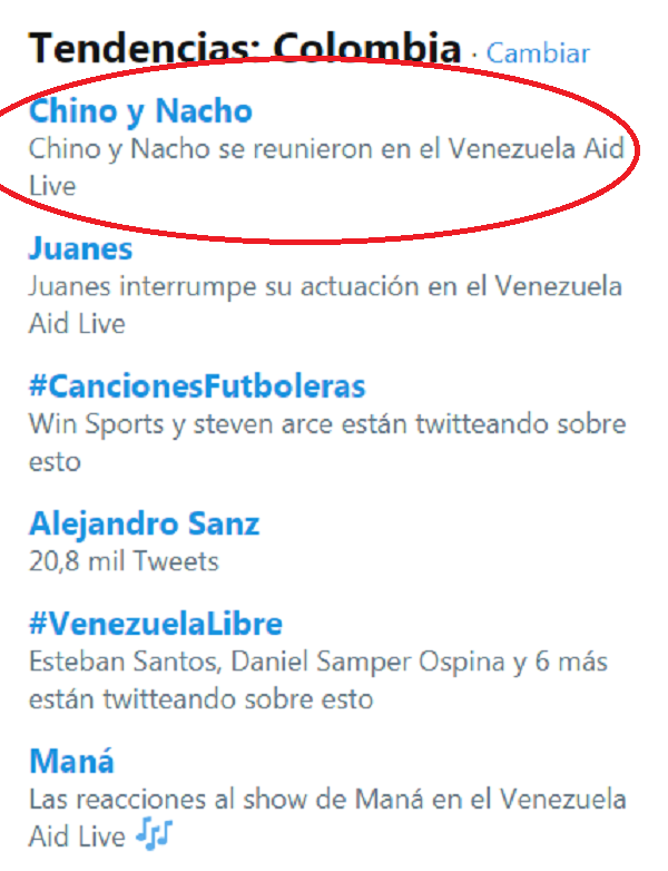 Chino y Nacho en Twitter