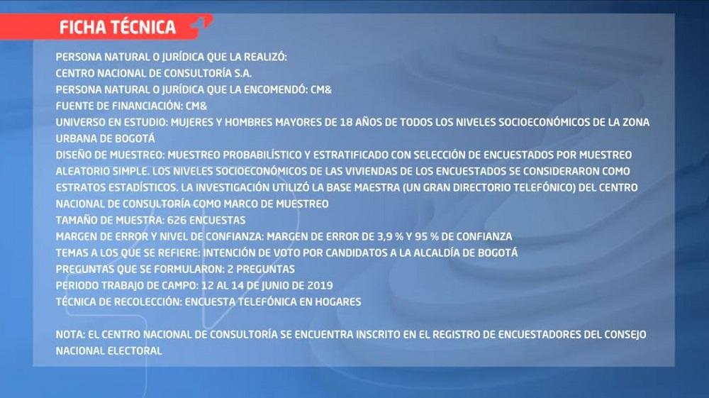 Ficha técnica encuesta alcaldía de Bogotá