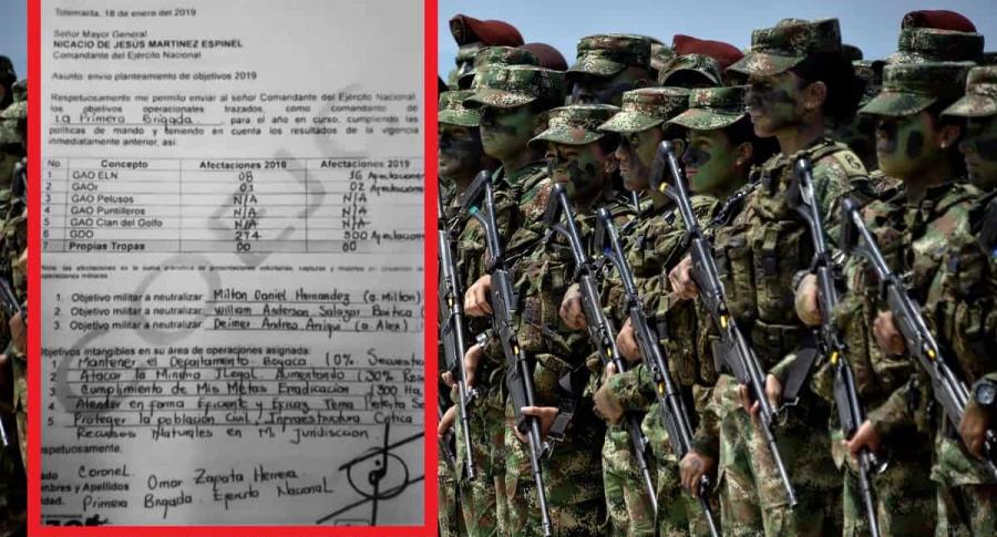 Formato del Ejército