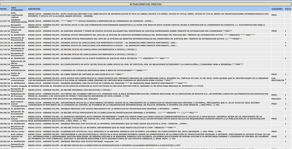 Actualización del proceso de Andrés Felipe Arias