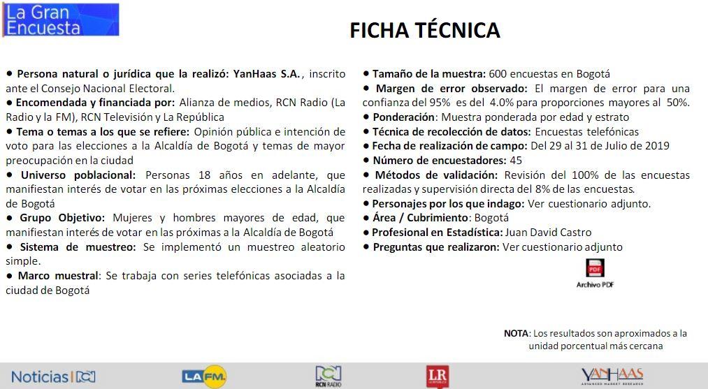 Ficha técnica encuesta YanHaas a alcaldía de Bogotá agosto 1 2019