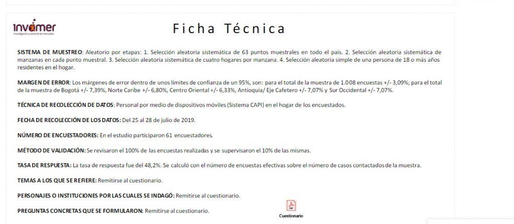 Ficha Técnica de encuesta Invamer