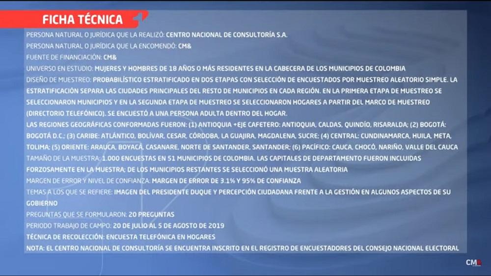 Ficha técnica encuesta CNC 7 de agosto 2019