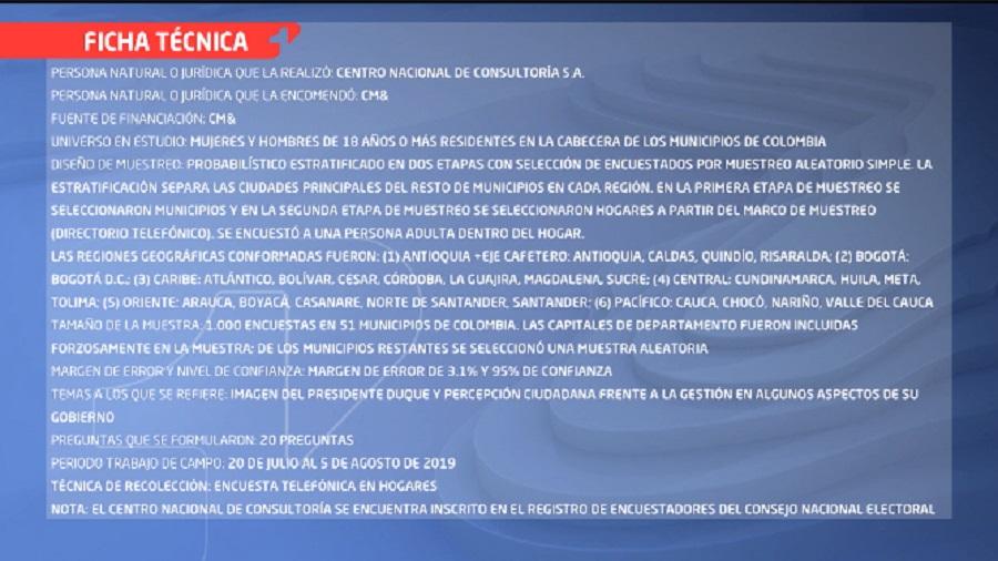 Ficha técnica CNC 8 de agosto 2019