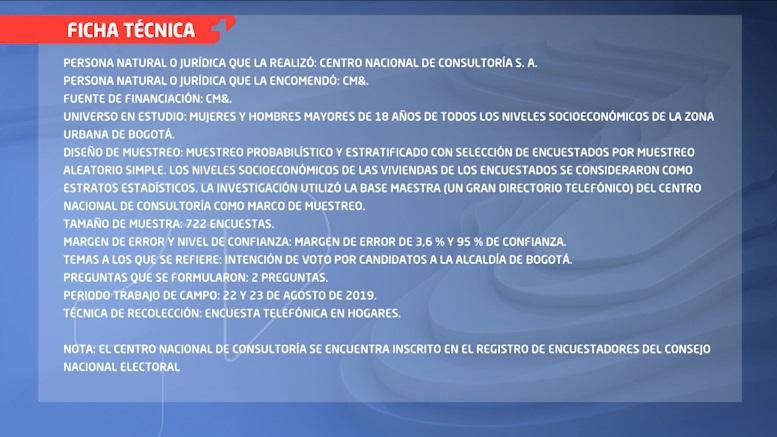 Encuesta CNC para alcaldía Bogotá agosto de 2019