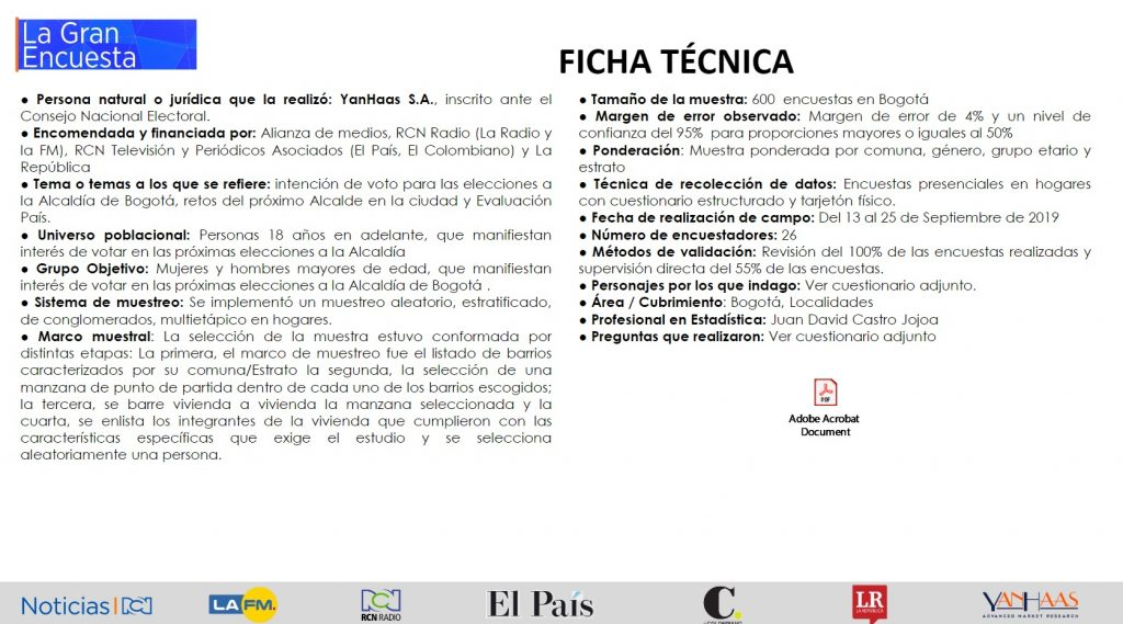 Ficha técnica.