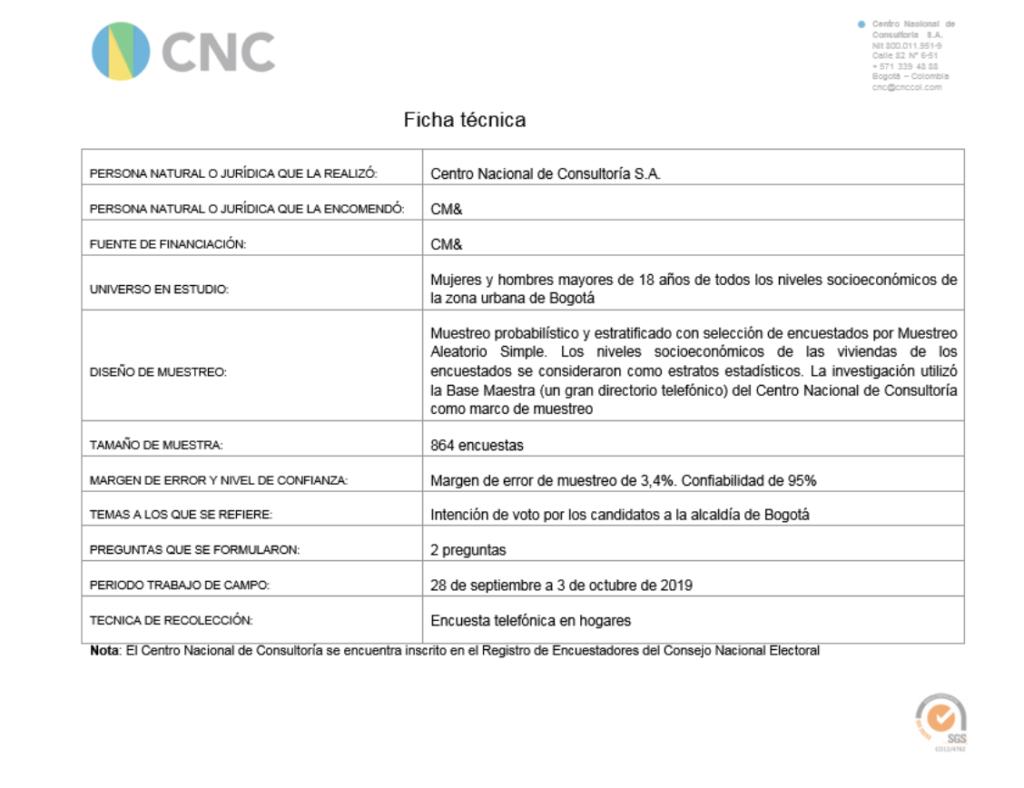 Ficha técnica encuesta CNC septiembre 2019