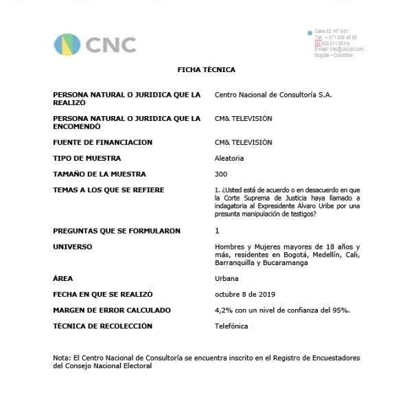 Ficha técnica encuesta CNC indagatoria de Álvaro Uribe