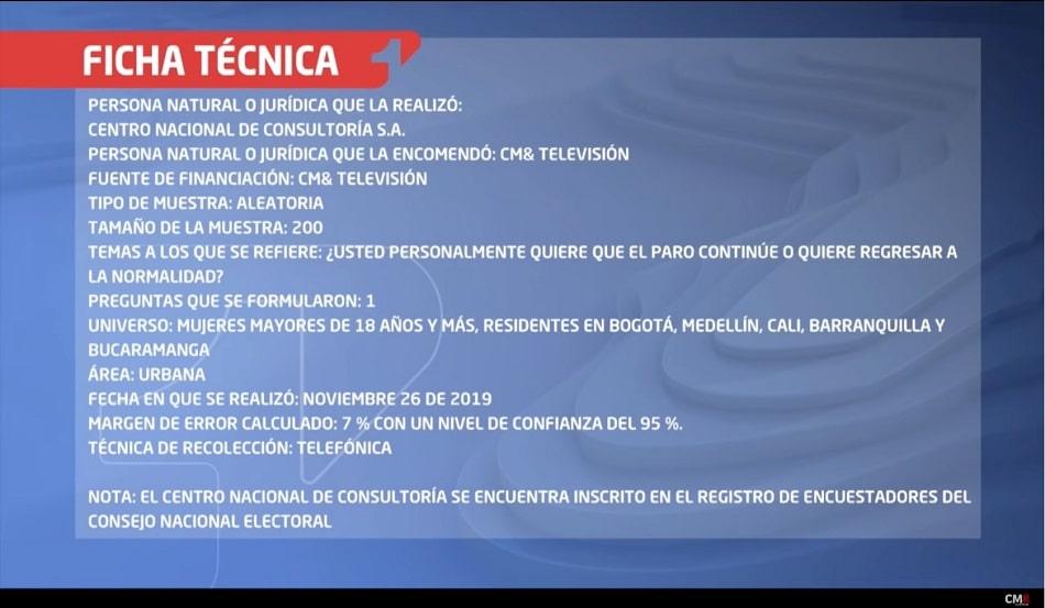 Ficha técnica encuesta paro nacional del CNC