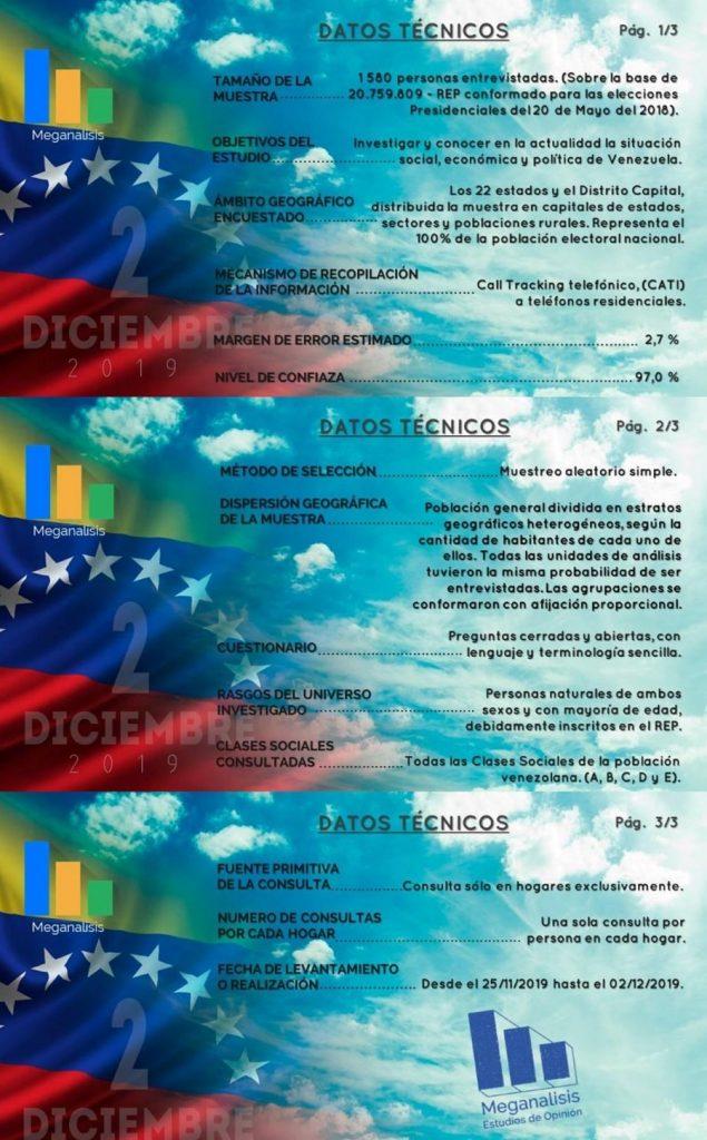 Ficha-encuesta-Meganalisis-Venezuela-diciembre-2019