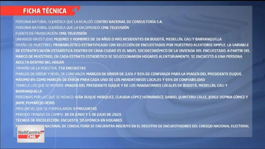 Ficha técnica. CNC-CM& Noticias