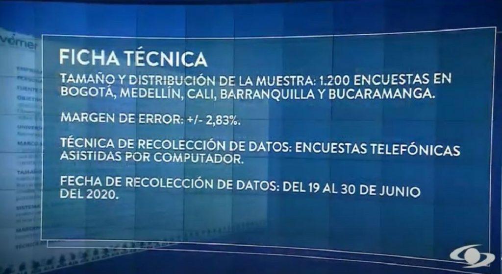 Captura de pantalla de Noticias Caracol